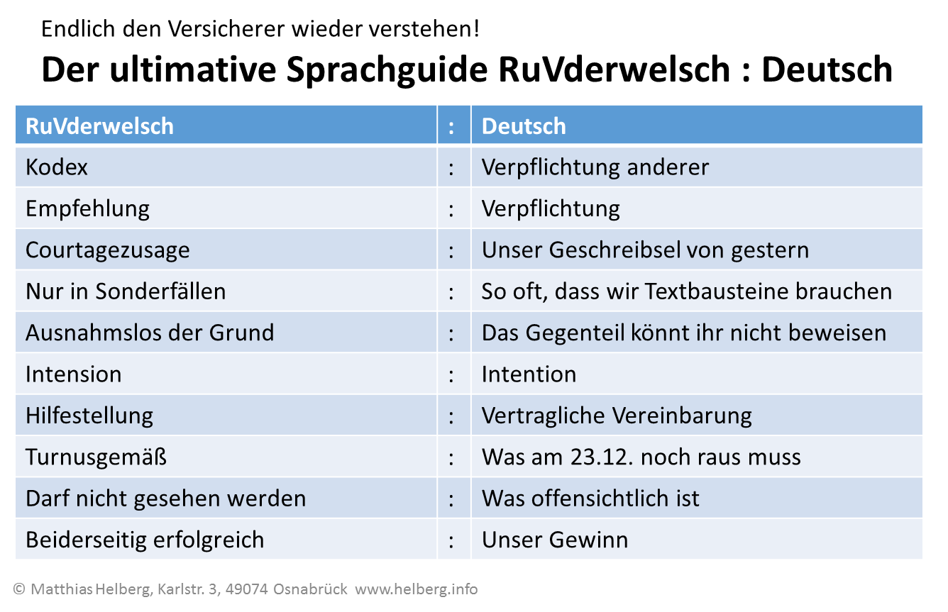 Der ultimative Sprachguide RuVderwelsch : Deutsch