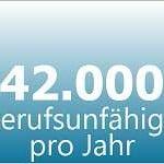 42.000 neue anerkannte Fälle von Berufsunfähigkeit pro Jahr