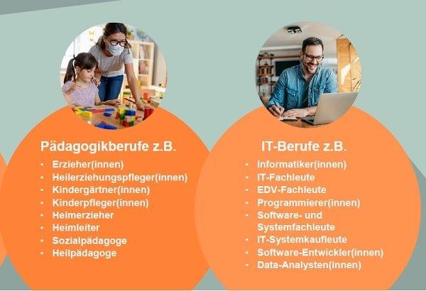 Allianz BU-Aktion für Alltagshelden in Pädagogik- und IT-Berufen