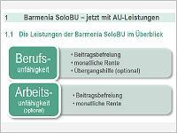 Barmenia Berufsunfähigkeitsversicherung mit AU-Klausel, Quelle: Barmenia