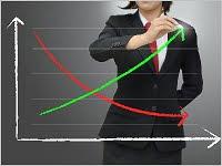 Damit die Kaufkraft nicht sinkt, muss die Berufsunfähigkeitsversicherung Dynamik enthalten