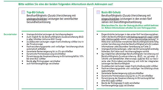 Berufsunfähigkeitsversicherung für Biotechnologen: HDI BU im dualen Modell