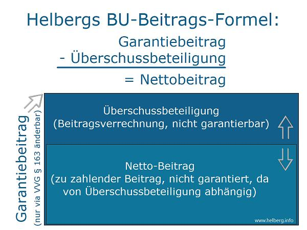 Helbergs BU-Beitrags-Formel