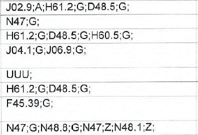 Beispiele für ICD 10 Code Diagnoseschlüssel: J02.9;A; F45.39;G; N47;Z