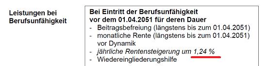Signal Iduna BU-Rentensteigerung aus Überschüssen 1,24 %