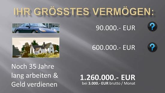 Ihr größtes Vermögen ist Ihre Arbeitskraft (c) helberg.info