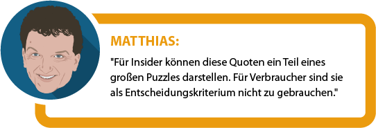 """Matthias: """"Für Insider können diese Quoten ein Teil eines großen Puzzles darstellen. Für Verbraucher sind sie als Entscheidungskriterium nicht zu gebrauchen."""""""