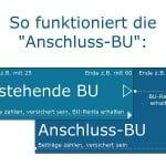 AXA Berufsunfähigkeitsversicherung jetzt mit Anschluss-BU